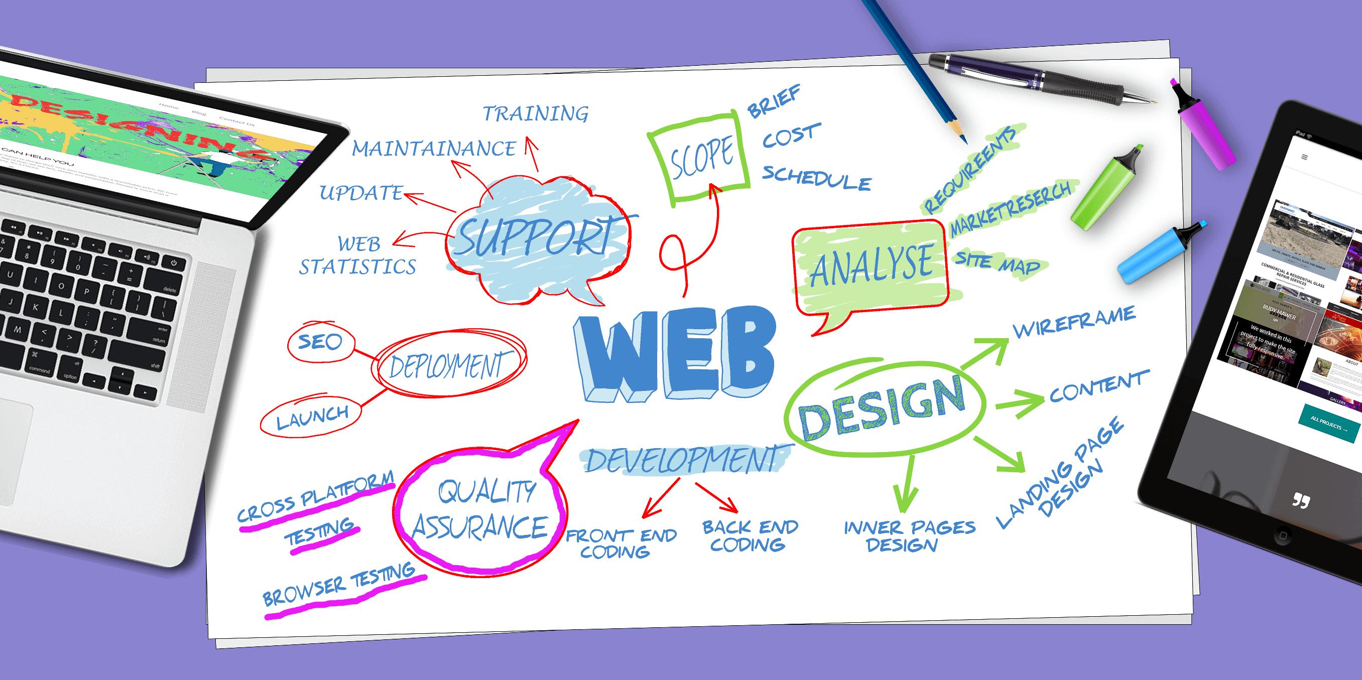 Complete Web Service